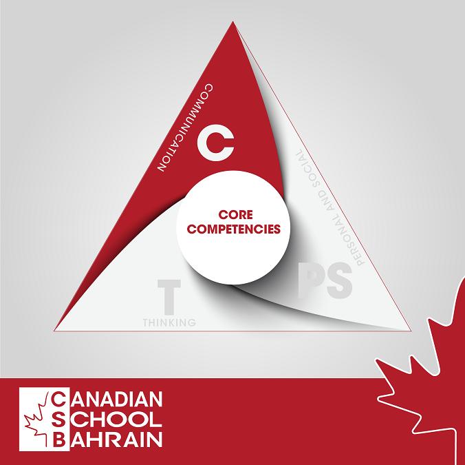 BC Curriculum Core Competencies