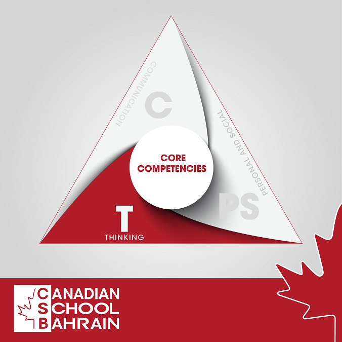 BC Curriculum Creative and Thinking Competency