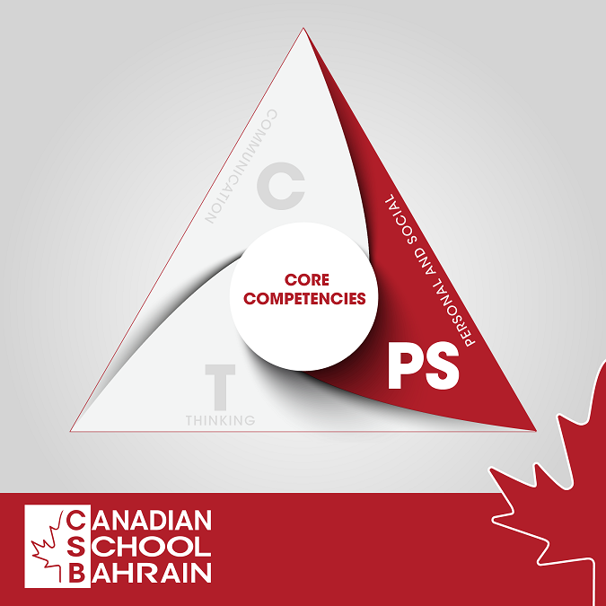 BC Curriculum Personal Awareness and Social Responsibility Competency